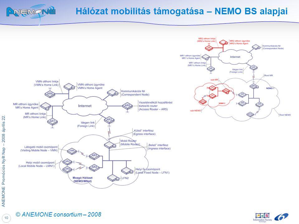 10 ANEMONE Promóciós Nyílt Nap – 2008 április 22. © ANEMONE consortium – 2008 Hálózat mobilitás támogatása – NEMO BS alapjai