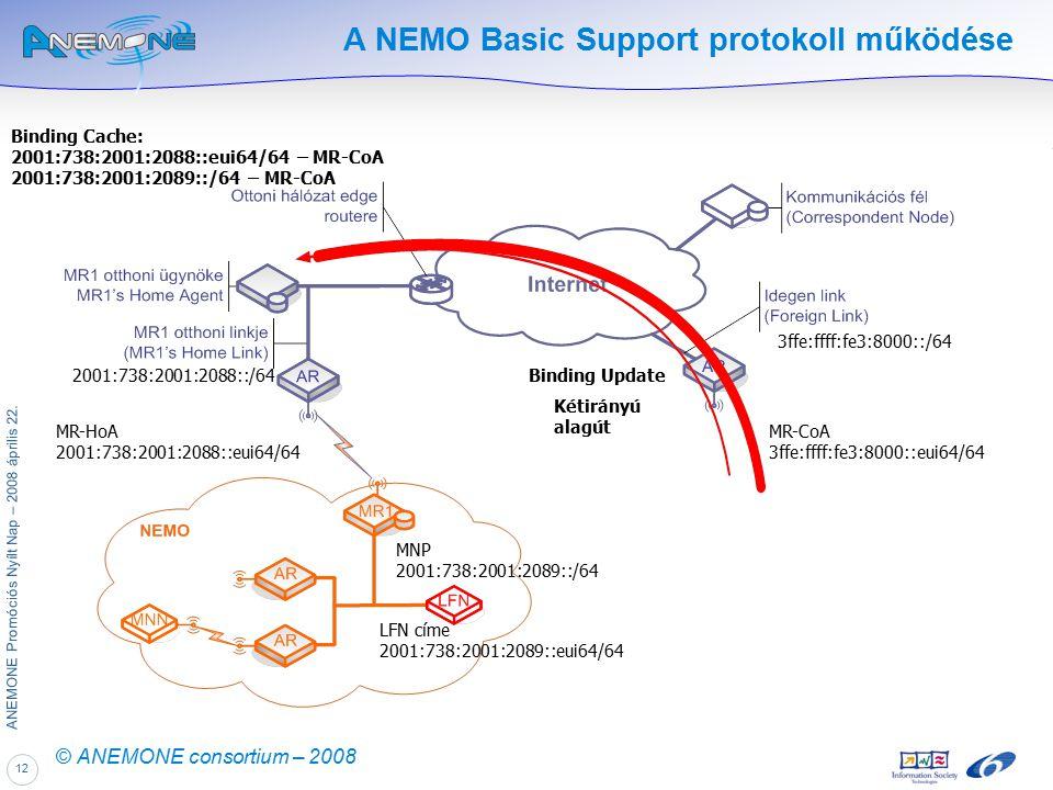12 ANEMONE Promóciós Nyílt Nap – 2008 április 22. © ANEMONE consortium – 2008 A NEMO Basic Support protokoll működése 2001:738:2001:2088::/64 MR-HoA 2