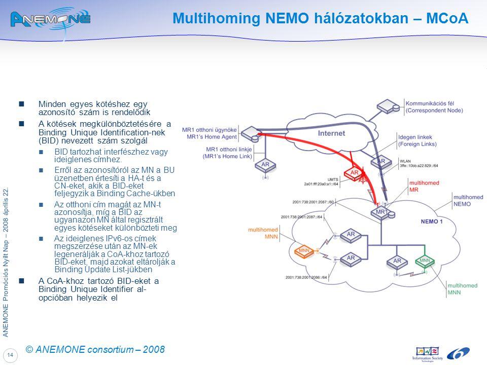 14 ANEMONE Promóciós Nyílt Nap – 2008 április 22. © ANEMONE consortium – 2008 Multihoming NEMO hálózatokban – MCoA Minden egyes kötéshez egy azonosító