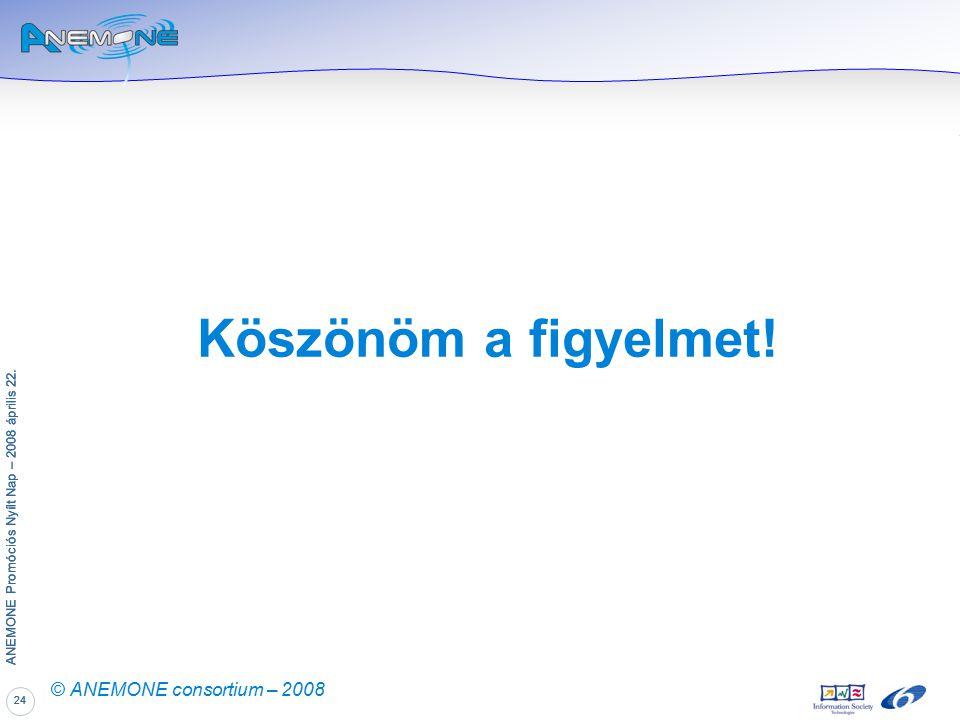 24 ANEMONE Promóciós Nyílt Nap – 2008 április 22.