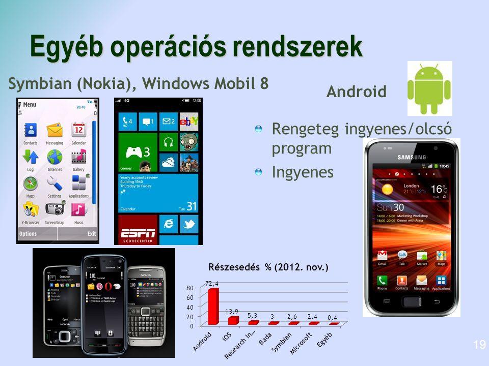 Egyéb operációs rendszerek Symbian (Nokia), Windows Mobil 8 Android Rengeteg ingyenes/olcsó program Ingyenes 19
