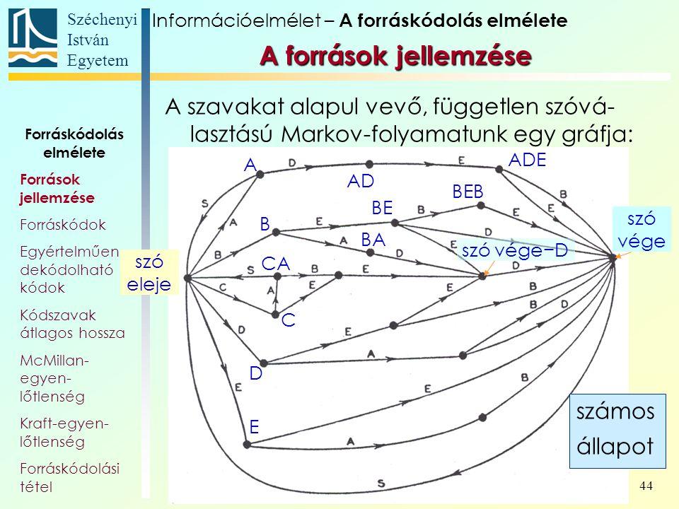 Széchenyi István Egyetem 44 A források jellemzése Forráskódolás elmélete Források jellemzése Forráskódok Egyértelműen dekódolható kódok Kódszavak átla
