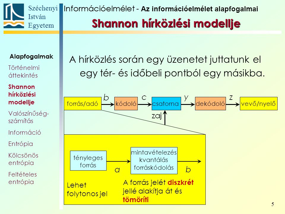 Széchenyi István Egyetem 56 Létezik olyan prefix kód, melyre Forráskódolás elmélete Források jellemzése Forráskódok Egyértelműen dekódolható kódok Kódszavak átlagos hossza McMillan- egyen- lőtlenség Kraft-egyen- lőtlenség Forráskódolási tétel Információelmélet – A forráskódolás elmélete A kódszavak átlagos hosszáról szóló második tétel Bizonyítás: Legyenek ℓ 1, ℓ 2, …, ℓ n pozitív egész számok, melyekre