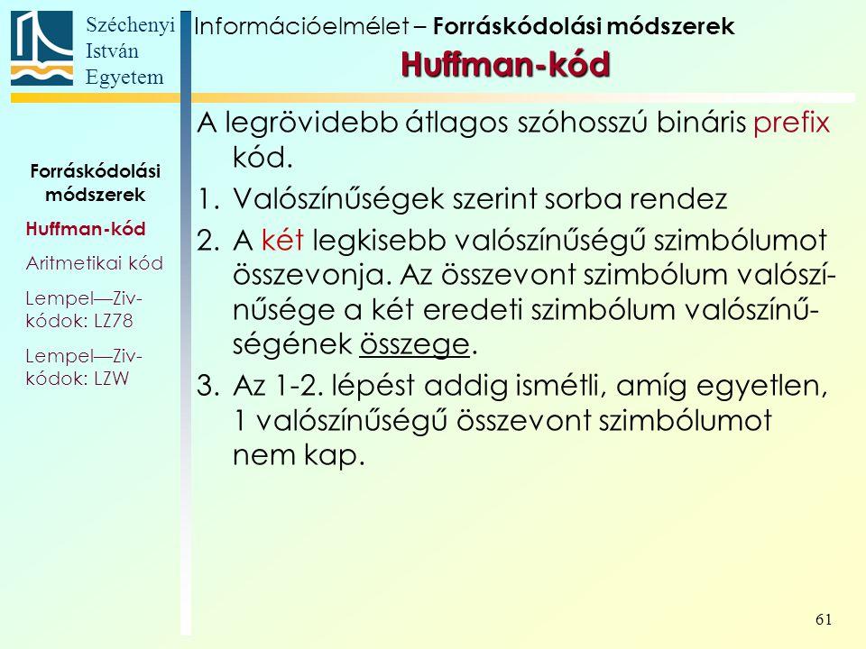 Széchenyi István Egyetem 61 Információelmélet – Forráskódolási módszerek Huffman-kód A legrövidebb átlagos szóhosszú bináris prefix kód. 1.Valószínűsé