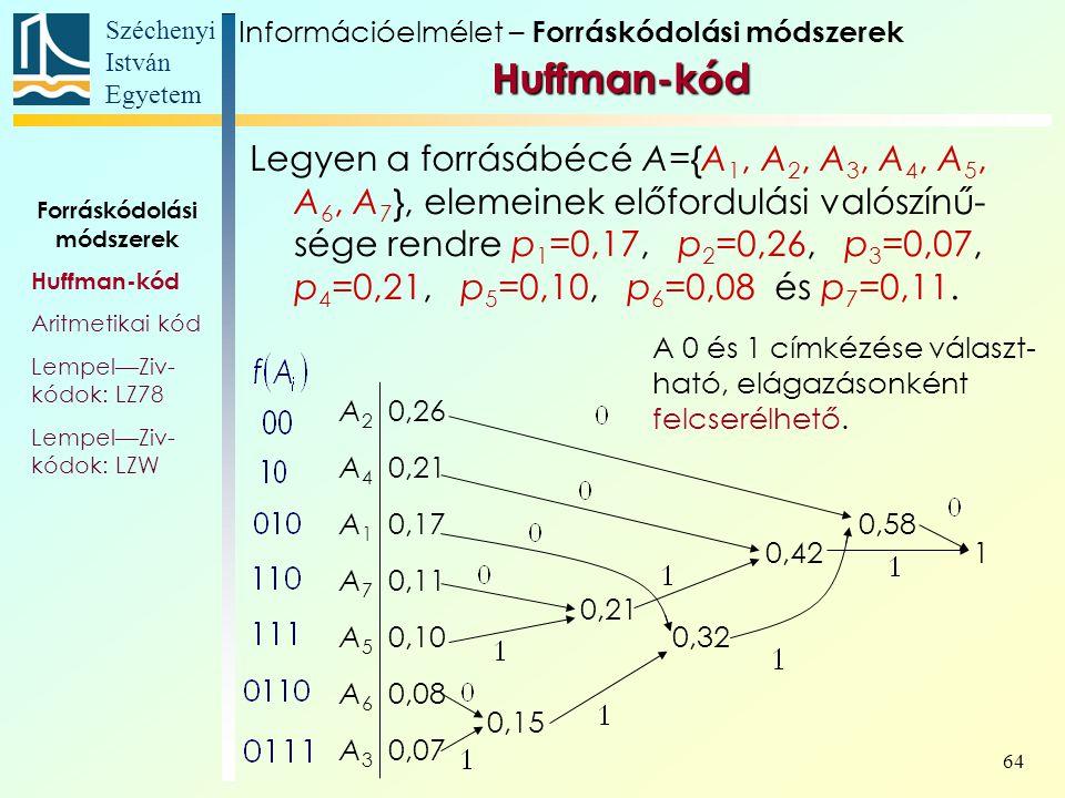 Széchenyi István Egyetem 64 Huffman-kód Forráskódolási módszerek Huffman-kód Aritmetikai kód Lempel—Ziv- kódok: LZ78 Lempel—Ziv- kódok: LZW A2A2 0,26