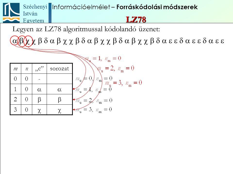 """Széchenyi István Egyetem 79 Legyen az LZ78 algoritmussal kódolandó üzenet:  mn""""c"""""""