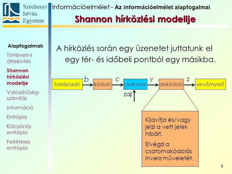 Széchenyi István Egyetem 39 Legyen p A =1/3; p B =16/27; p C =2/27, és a feltételes valószínűségek: Egy tipikus példa így előállt szövegre (Shannon művéből): A források jellemzése Forráskódolás elmélete Források jellemzése Forráskódok Egyértelműen dekódolható kódok Kódszavak átlagos hossza McMillan- egyen- lőtlenség Kraft-egyen- lőtlenség Forráskódolási tétel Információelmélet – A forráskódolás elmélete P(a i  a j ) i ABC j A04/51/5 B1/2 0 C 2/51/10