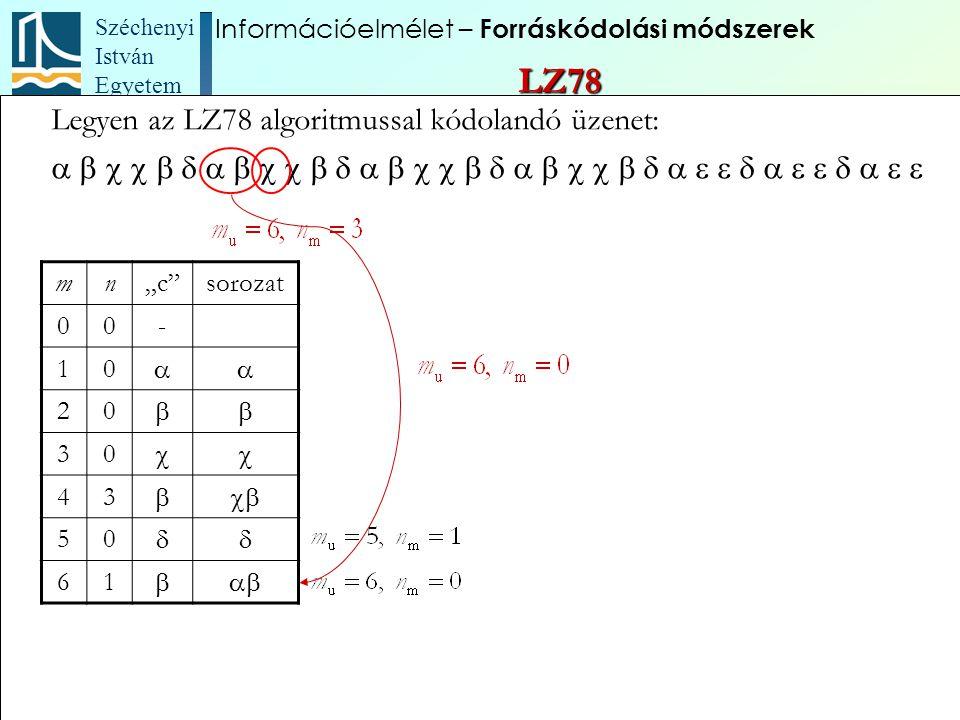 """Széchenyi István Egyetem 82 Legyen az LZ78 algoritmussal kódolandó üzenet:  mn""""c"""""""