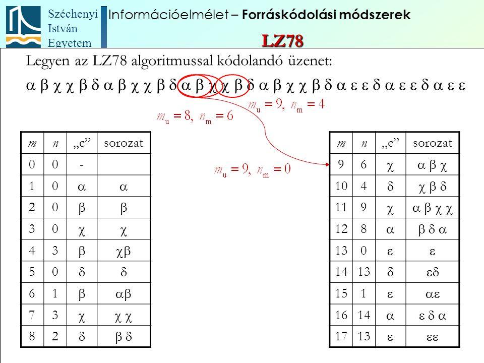 """Széchenyi István Egyetem 85 Legyen az LZ78 algoritmussal kódolandó üzenet:  mn""""c"""""""