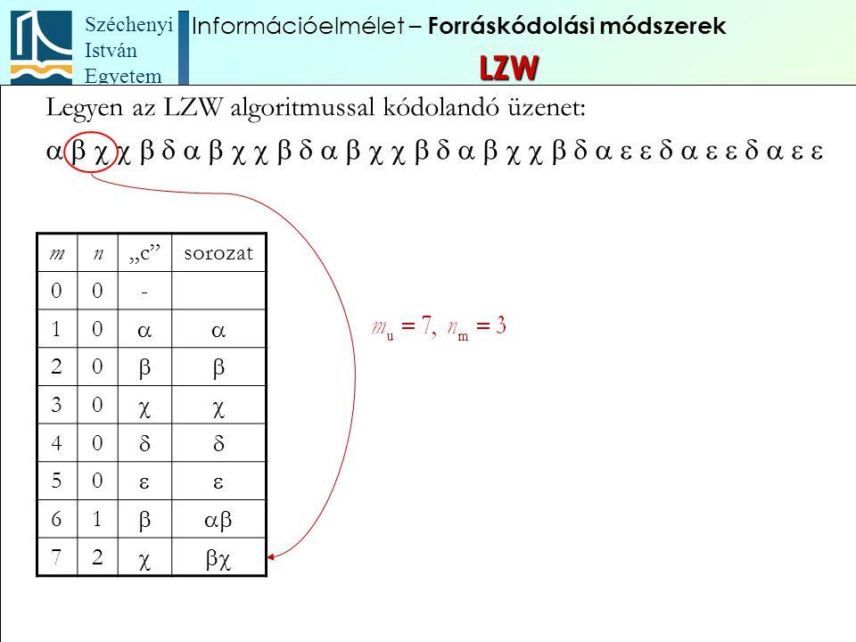 """Széchenyi István Egyetem 91 Legyen az LZW algoritmussal kódolandó üzenet:  mn""""c""""s"""