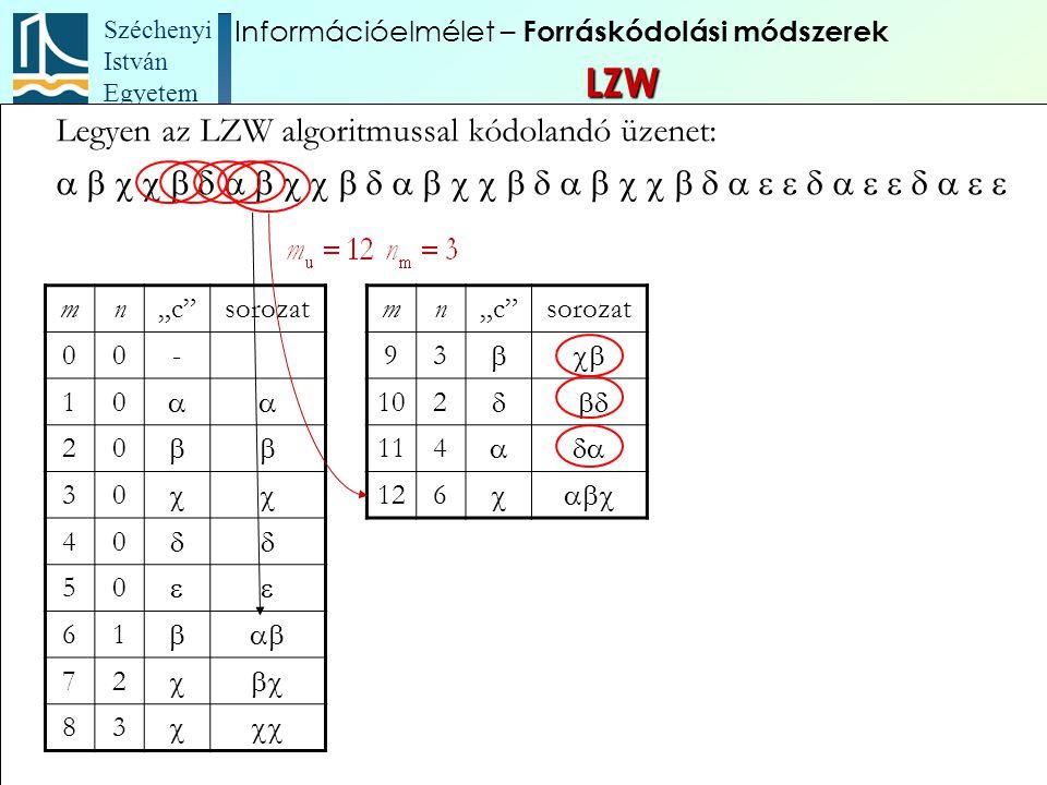"""Széchenyi István Egyetem 93 Legyen az LZW algoritmussal kódolandó üzenet:  mn""""c""""s"""