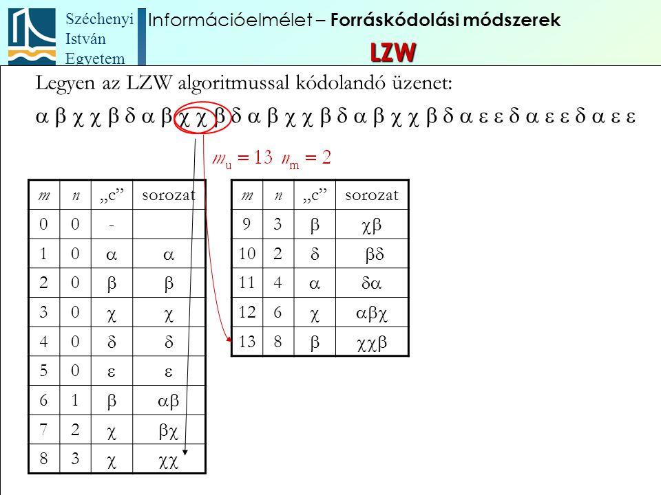 """Széchenyi István Egyetem 94 Legyen az LZW algoritmussal kódolandó üzenet:  mn""""c""""s"""