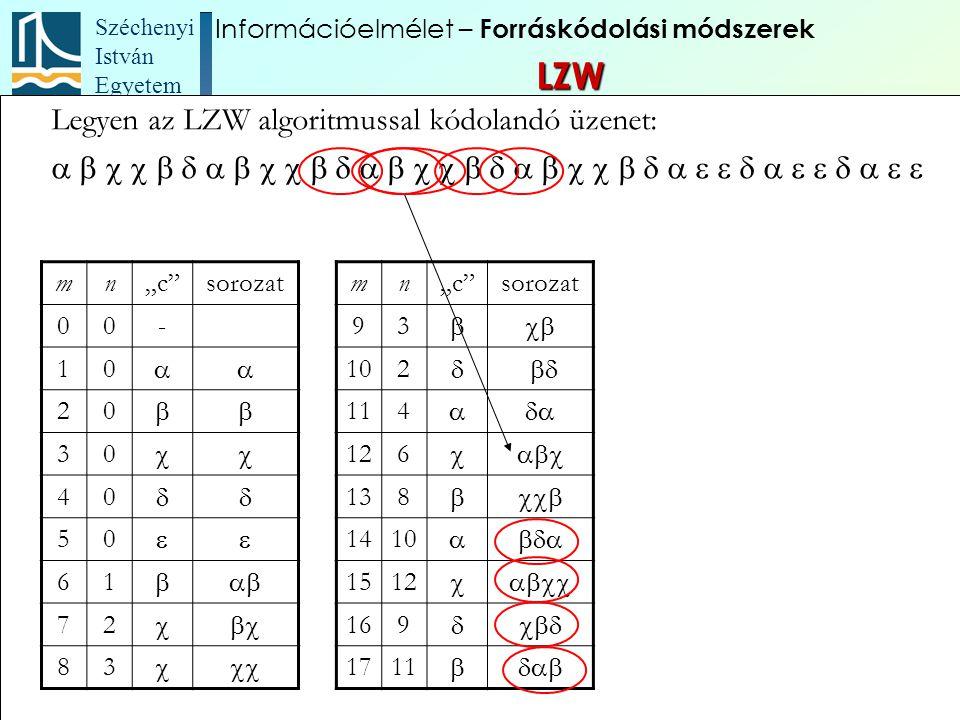 """Széchenyi István Egyetem 95 Legyen az LZW algoritmussal kódolandó üzenet:  mn""""c""""s"""