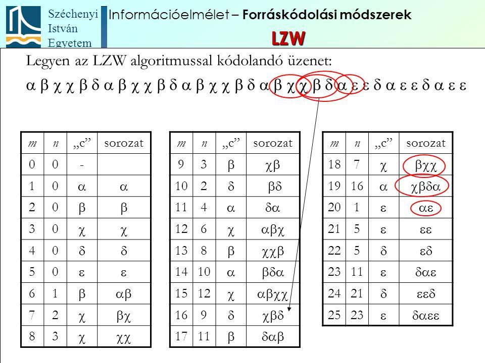 """Széchenyi István Egyetem 96 Legyen az LZW algoritmussal kódolandó üzenet:  mn""""c""""s"""