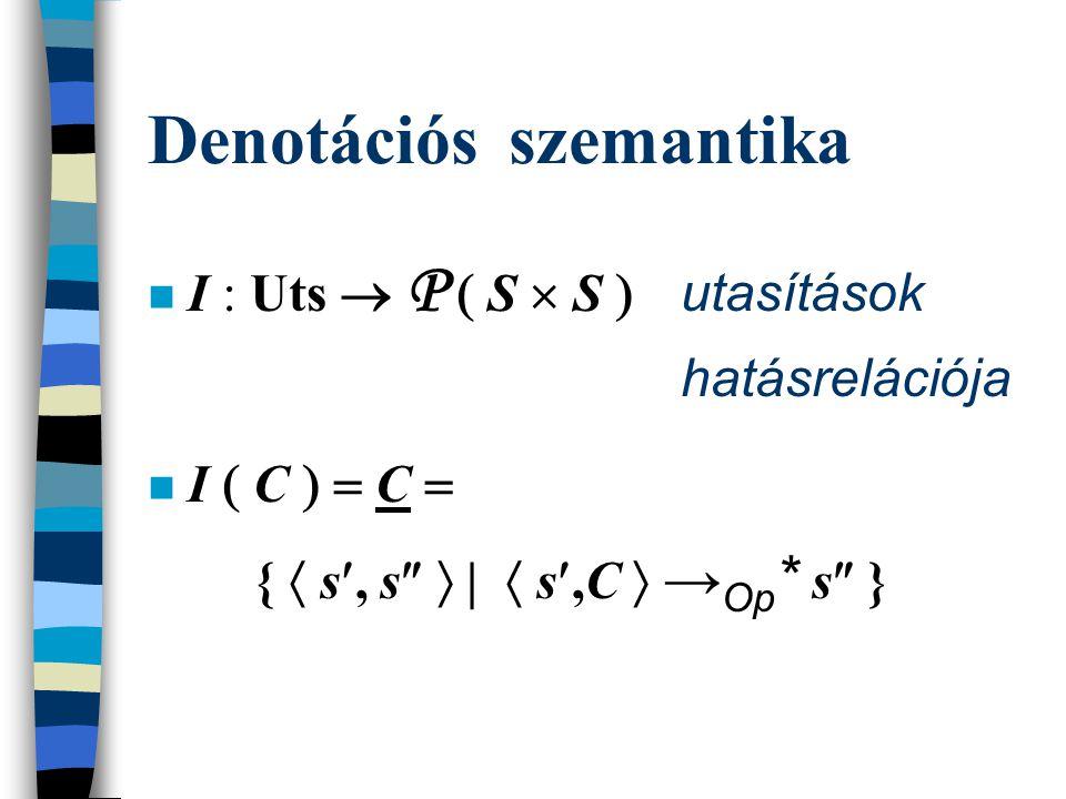 Denotációs szemantika I : Uts  P  S  S  utasítások hatásrelációja I  C   C  {  s, s   |  s,C  → Op * s  }