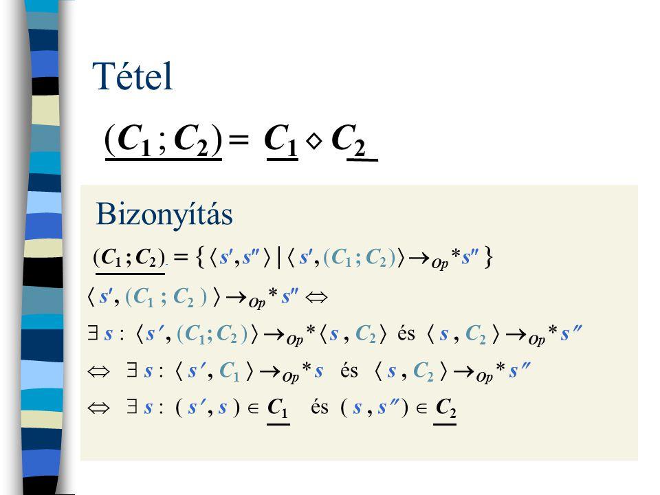 Tétel (C1  C2 )  C1 ◊ C2 (C1  C2 )  C1 ◊ C2 Bizonyítás (C 1 ; C 2 )    s, s   |  s, (C 1 ; C 2 )   Op * s    s, (C 1 ; C 2 )   Op * s    s :  s, (C 1 ; C 2 )   Op *  s, C 2  és  s, C 2   Op * s    s :  s, C 1   Op * s és  s, C 2   Op * s    s : ( s, s )  C 1 és ( s, s  )  C 2