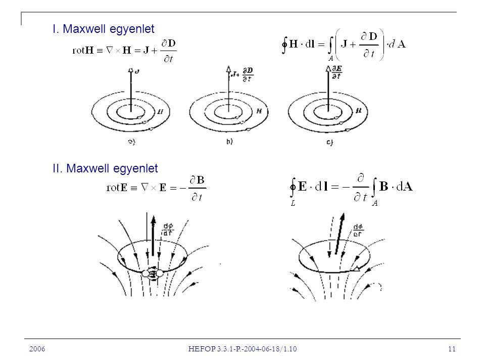 2006 HEFOP 3.3.1-P.-2004-06-18/1.10 11 I. Maxwell egyenlet II. Maxwell egyenlet