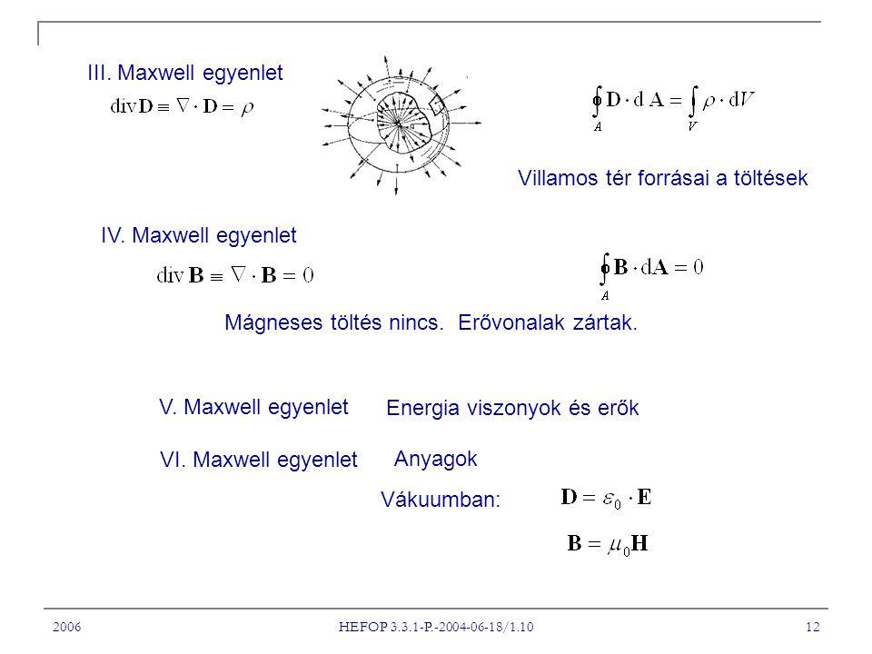 2006 HEFOP 3.3.1-P.-2004-06-18/1.10 12 III. Maxwell egyenlet IV. Maxwell egyenlet Villamos tér forrásai a töltések Mágneses töltés nincs. Erővonalak z