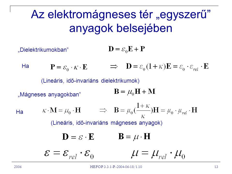 """2006 HEFOP 3.3.1-P.-2004-06-18/1.10 13 Az elektromágneses tér """"egyszerű anyagok belsejében """"Dielektrikumokban Ha (Lineáris, idő-invariáns dielektrikumok) """"Mágneses anyagokban Ha (Lineáris, idő-invariáns mágneses anyagok)"""