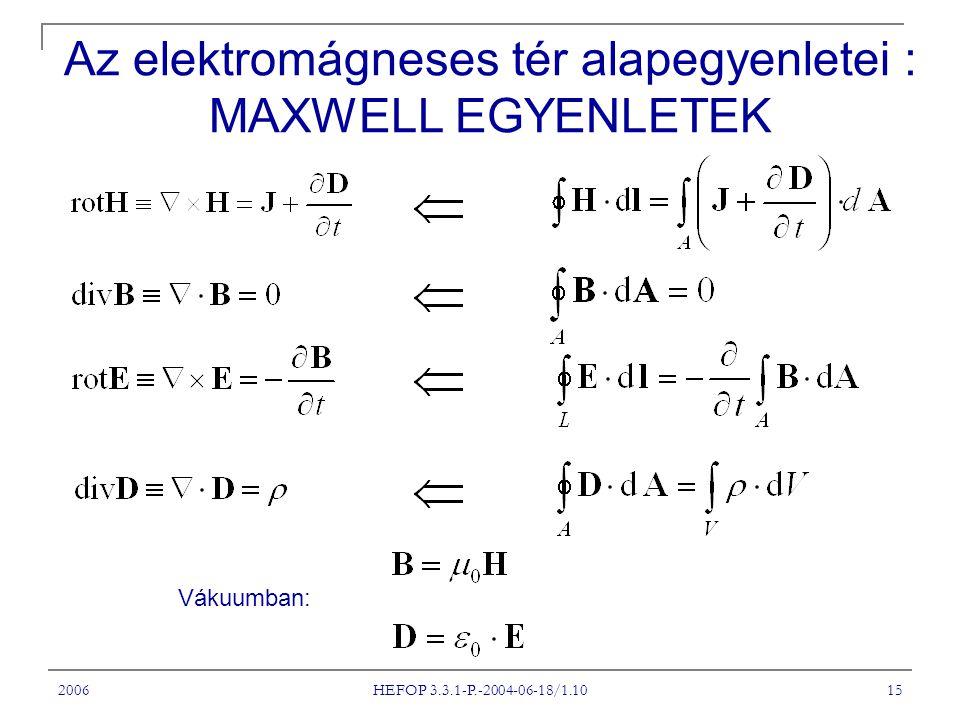 2006 HEFOP 3.3.1-P.-2004-06-18/1.10 15 Az elektromágneses tér alapegyenletei : MAXWELL EGYENLETEK Vákuumban: