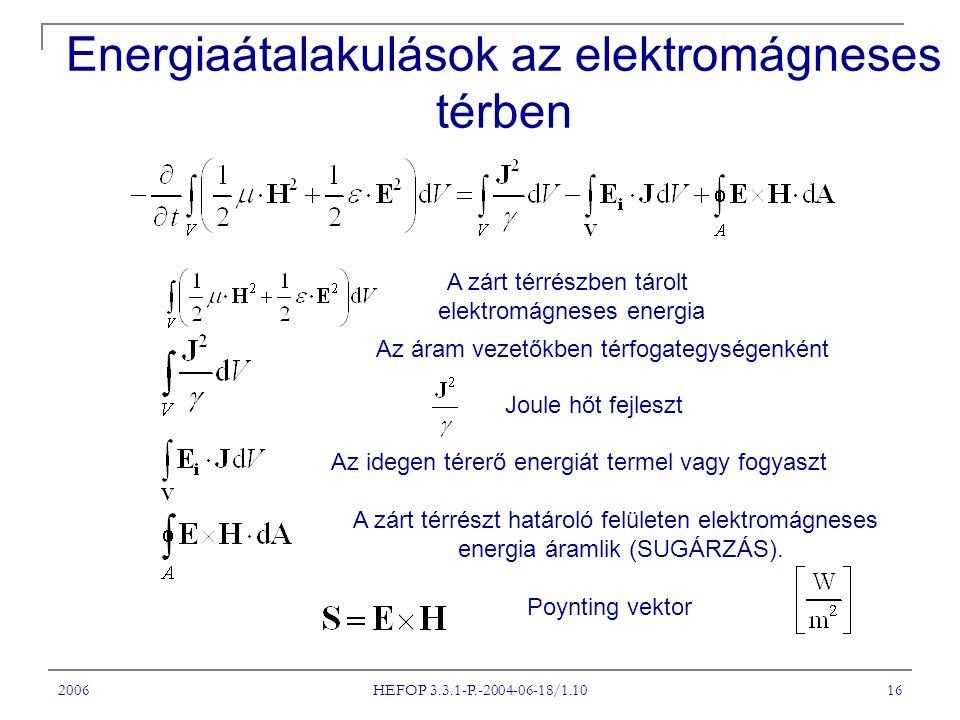 2006 HEFOP 3.3.1-P.-2004-06-18/1.10 16 Energiaátalakulások az elektromágneses térben A zárt térrészben tárolt elektromágneses energia Az áram vezetőkben térfogategységenként Joule hőt fejleszt Az idegen térerő energiát termel vagy fogyaszt A zárt térrészt határoló felületen elektromágneses energia áramlik (SUGÁRZÁS).