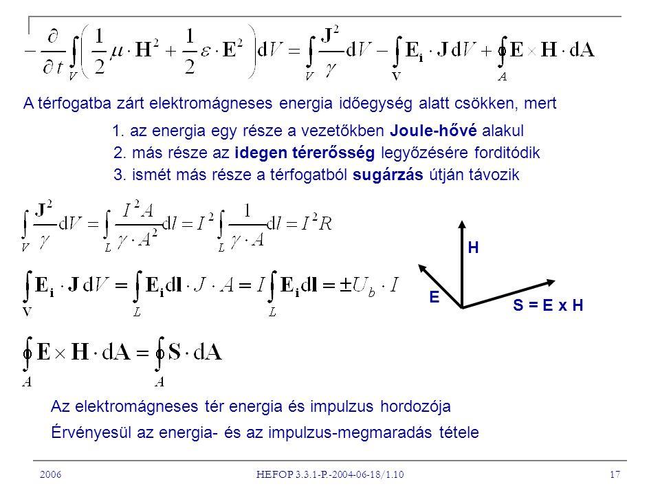 2006 HEFOP 3.3.1-P.-2004-06-18/1.10 17 A térfogatba zárt elektromágneses energia időegység alatt csökken, mert 1. az energia egy része a vezetőkben Jo