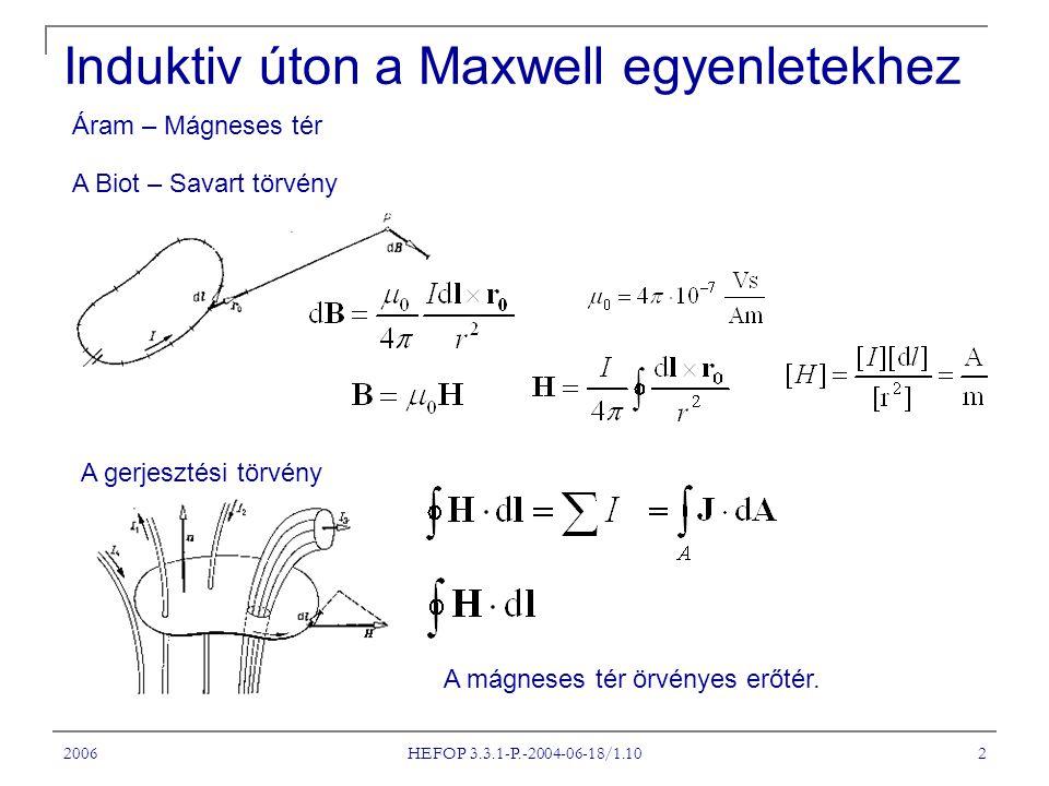 2006 HEFOP 3.3.1-P.-2004-06-18/1.10 2 Induktiv úton a Maxwell egyenletekhez Áram – Mágneses tér A Biot – Savart törvény A gerjesztési törvény A mágneses tér örvényes erőtér.