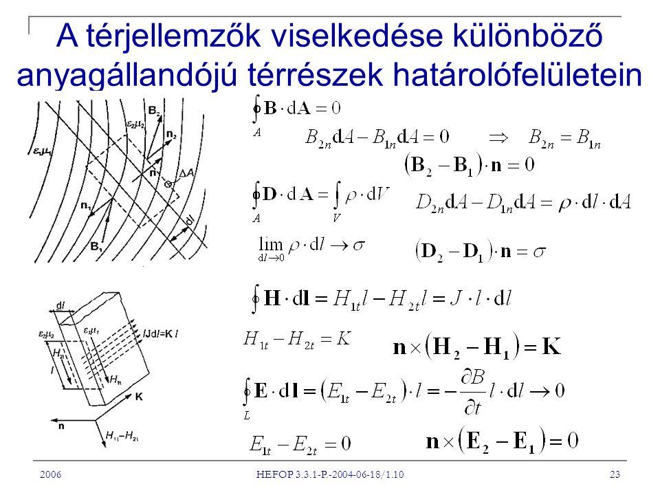 2006 HEFOP 3.3.1-P.-2004-06-18/1.10 23 A térjellemzők viselkedése különböző anyagállandójú térrészek határolófelületein