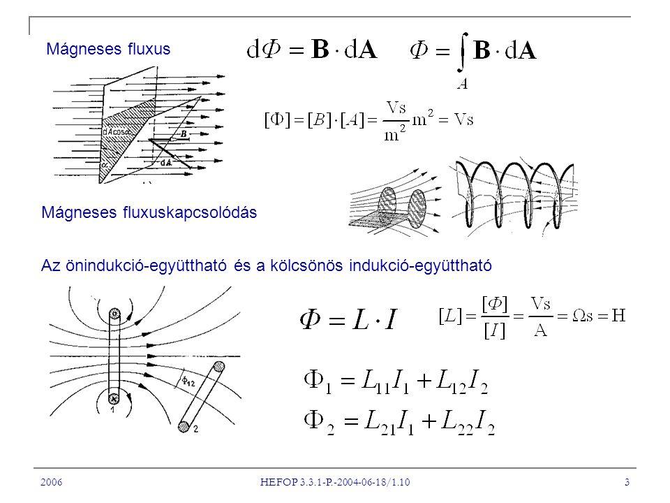 2006 HEFOP 3.3.1-P.-2004-06-18/1.10 3 Mágneses fluxus Mágneses fluxuskapcsolódás Az önindukció-együttható és a kölcsönös indukció-együttható
