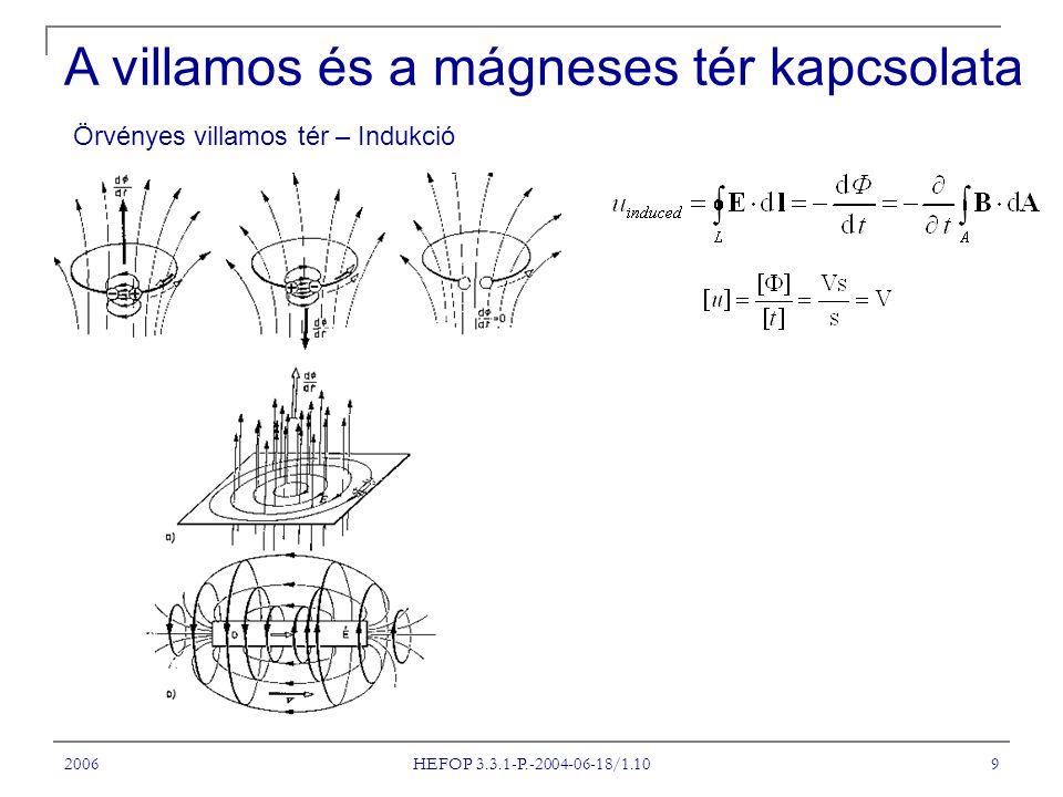2006 HEFOP 3.3.1-P.-2004-06-18/1.10 9 Örvényes villamos tér – Indukció A villamos és a mágneses tér kapcsolata