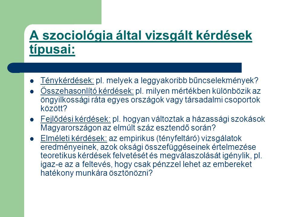 A szociológia által vizsgált kérdések típusai: Ténykérdések: pl.
