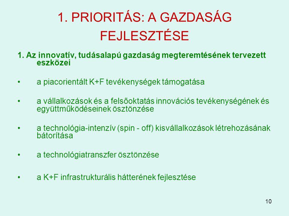 10 1. PRIORITÁS: A GAZDASÁG FEJLESZTÉSE 1. Az innovatív, tudásalapú gazdaság megteremtésének tervezett eszközei a piacorientált K+F tevékenységek támo