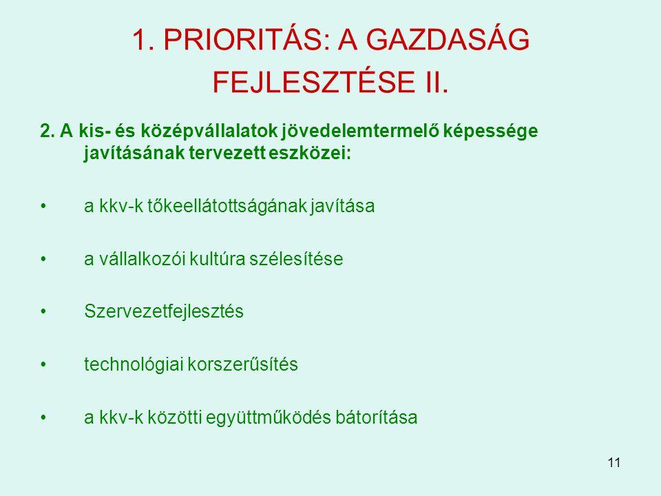 11 1. PRIORITÁS: A GAZDASÁG FEJLESZTÉSE II. 2. A kis- és középvállalatok jövedelemtermelő képessége javításának tervezett eszközei: a kkv-k tőkeelláto