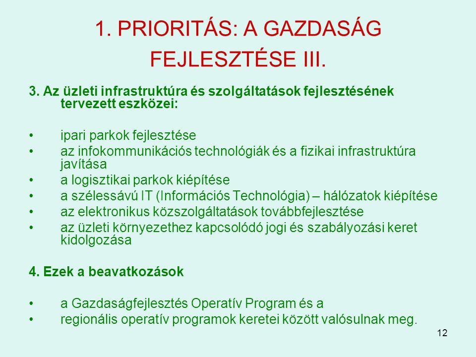 12 1. PRIORITÁS: A GAZDASÁG FEJLESZTÉSE III. 3. Az üzleti infrastruktúra és szolgáltatások fejlesztésének tervezett eszközei: ipari parkok fejlesztése