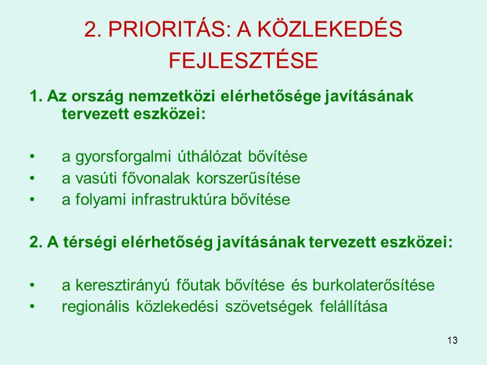 13 2. PRIORITÁS: A KÖZLEKEDÉS FEJLESZTÉSE 1.