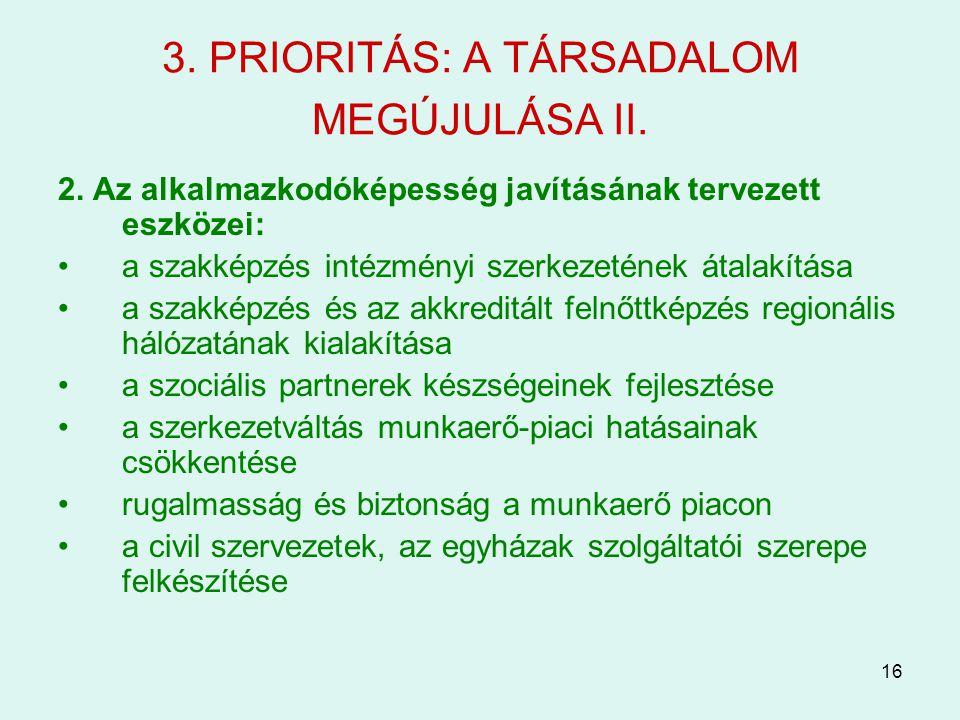 16 3. PRIORITÁS: A TÁRSADALOM MEGÚJULÁSA II. 2. Az alkalmazkodóképesség javításának tervezett eszközei: a szakképzés intézményi szerkezetének átalakít