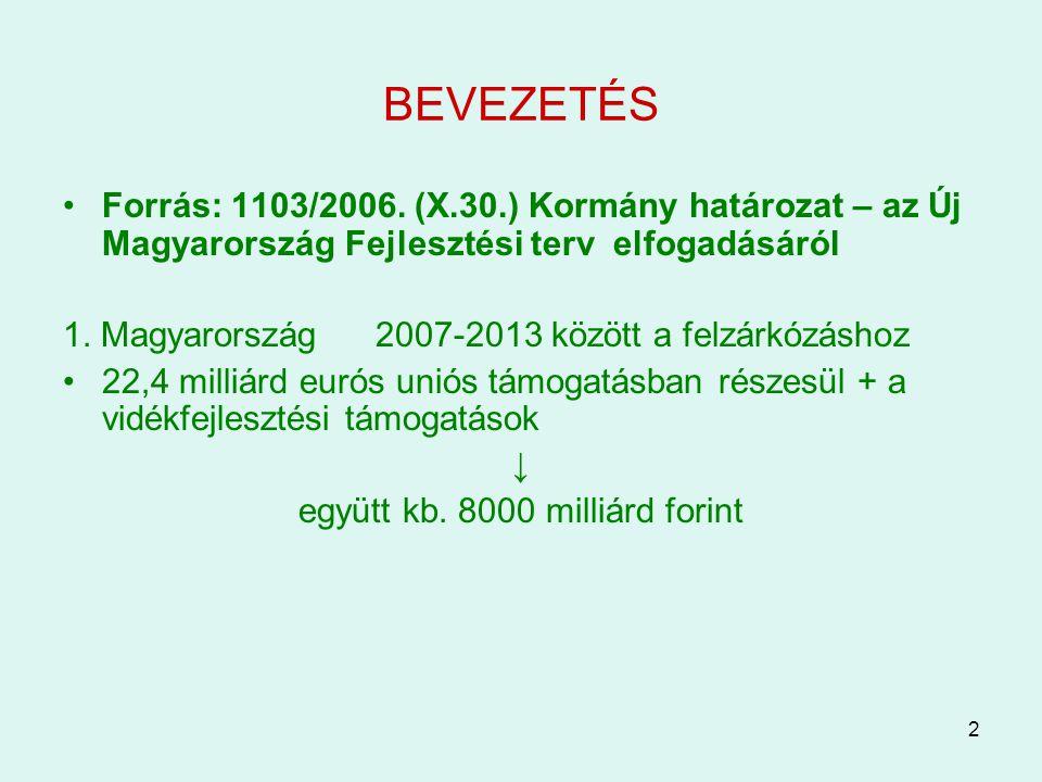 2 BEVEZETÉS Forrás: 1103/2006. (X.30.) Kormány határozat – az Új Magyarország Fejlesztési terv elfogadásáról 1. Magyarország2007-2013 között a felzárk