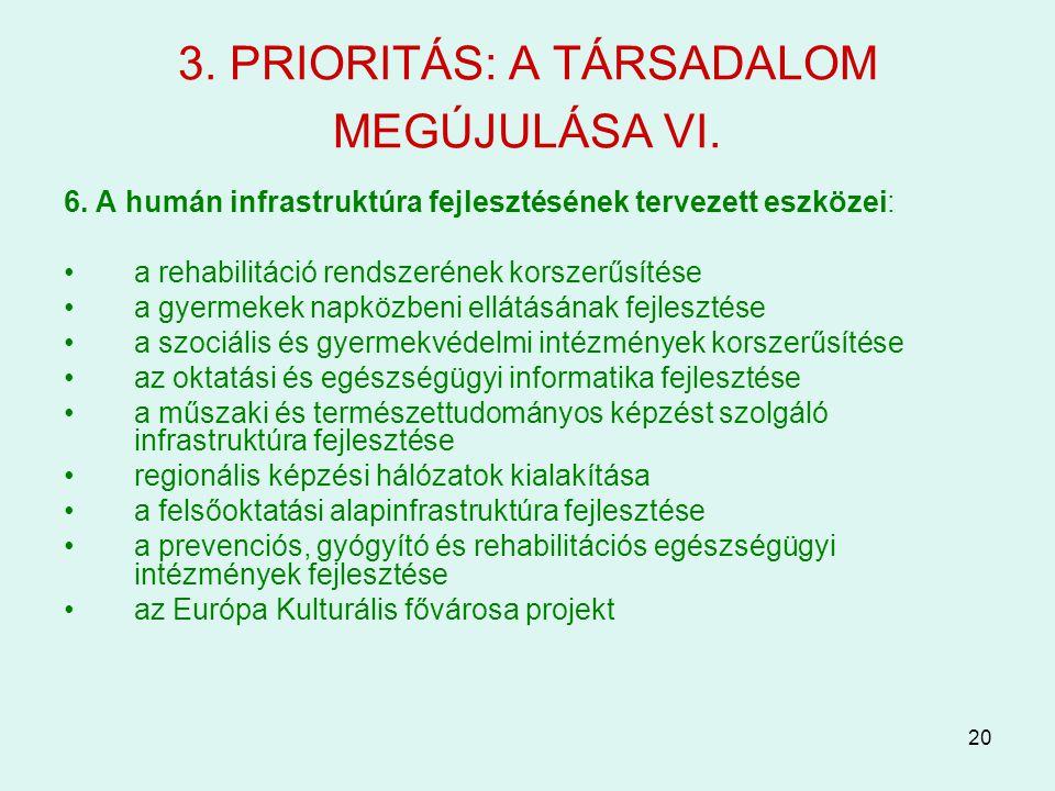 20 3. PRIORITÁS: A TÁRSADALOM MEGÚJULÁSA VI. 6. A humán infrastruktúra fejlesztésének tervezett eszközei: a rehabilitáció rendszerének korszerűsítése