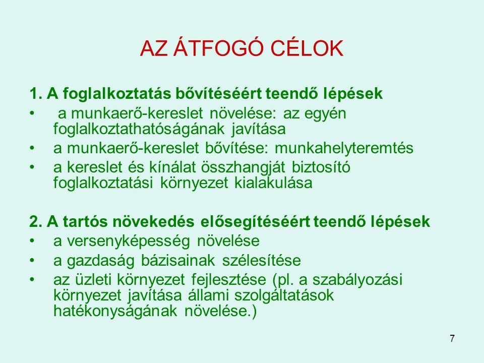 7 AZ ÁTFOGÓ CÉLOK 1.