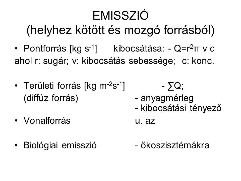EMISSZIÓ (helyhez kötött és mozgó forrásból) Pontforrás [kg s -1 ] kibocsátása: - Q=r 2 π v c ahol r: sugár; v: kibocsátás sebessége; c: konc.