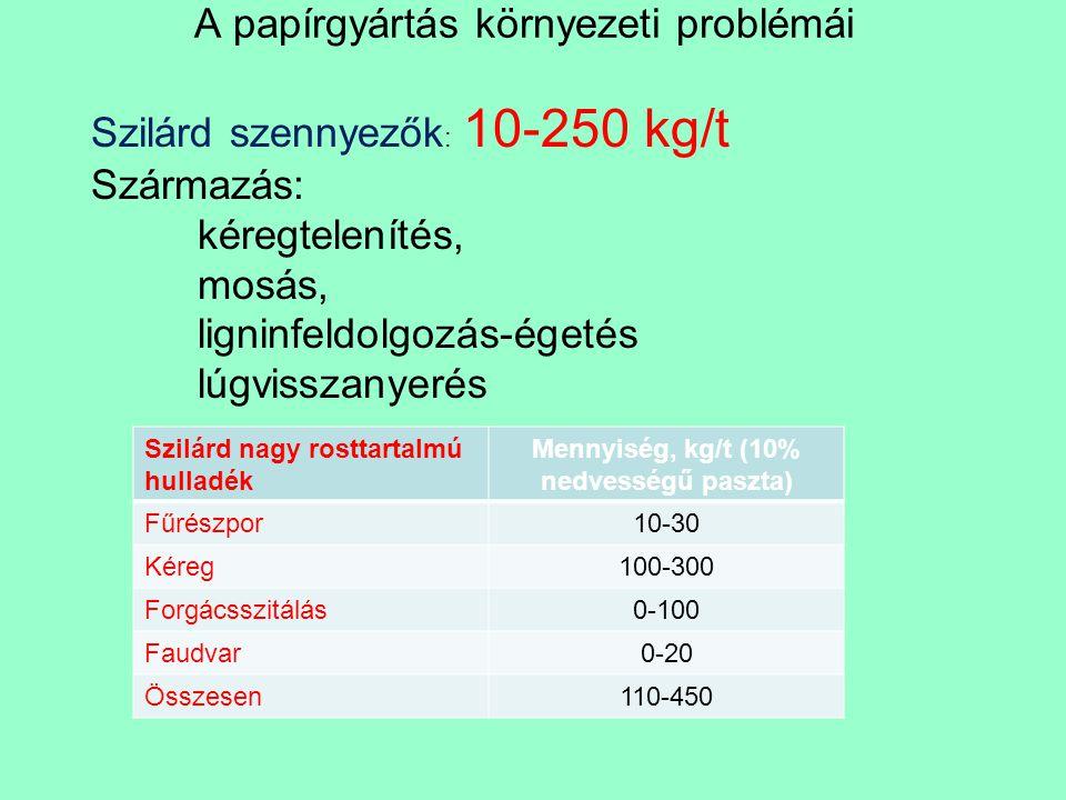 A papírgyártás környezeti problémái Szilárd szennyezők : 10-250 kg/t Származás: kéregtelenítés, mosás, ligninfeldolgozás-égetés lúgvisszanyerés Szilár