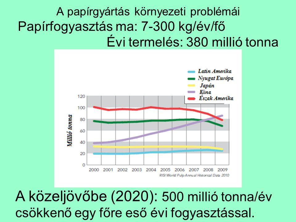 A papírgyártás környezeti problémái Papírfogyasztás ma: 7-300 kg/év/fő Évi termelés: 380 millió tonna A közeljövőbe (2020): 500 millió tonna/év csökke