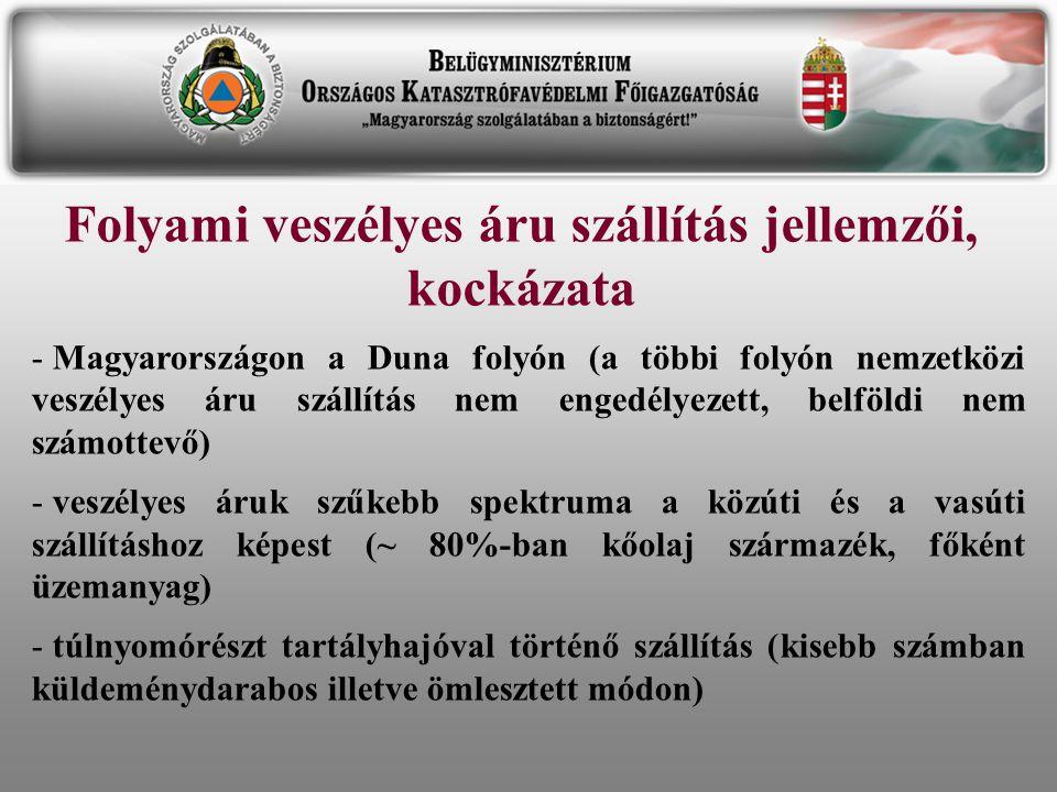 Folyami veszélyes áru szállítás jellemzői, kockázata - Magyarországon a Duna folyón (a többi folyón nemzetközi veszélyes áru szállítás nem engedélyeze