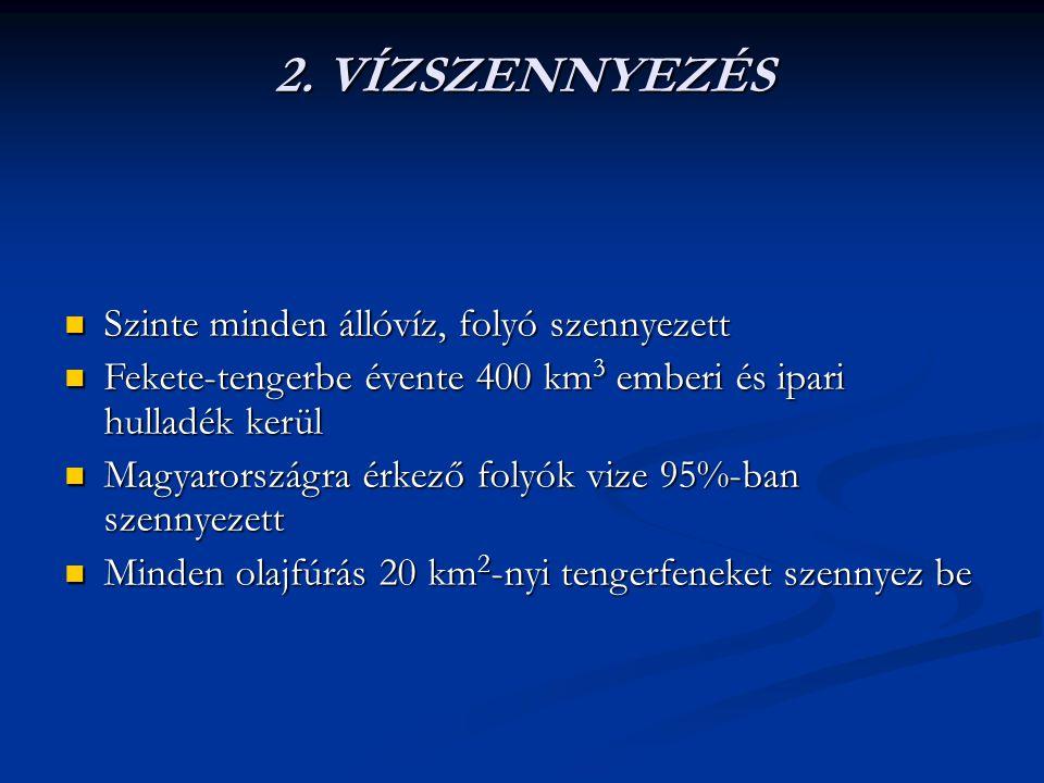 2. VÍZSZENNYEZÉS Szinte minden állóvíz, folyó szennyezett Szinte minden állóvíz, folyó szennyezett Fekete-tengerbe évente 400 km 3 emberi és ipari hul