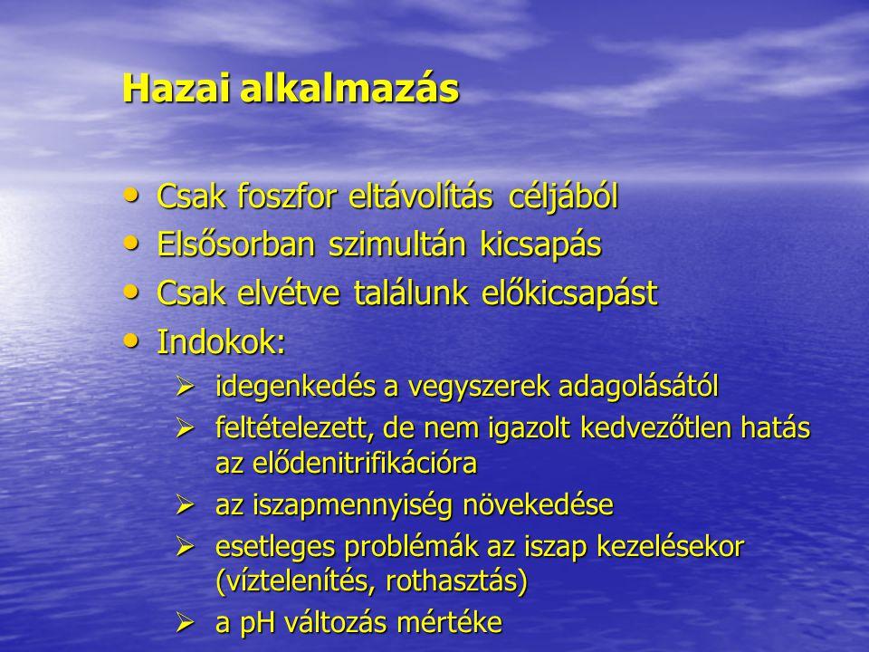 Hazai alkalmazás Csak foszfor eltávolítás céljából Csak foszfor eltávolítás céljából Elsősorban szimultán kicsapás Elsősorban szimultán kicsapás Csak