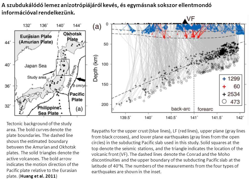 A szubdukálódó lemez anizotrópiájáról kevés, és egymásnak sokszor ellentmondó információval rendelkezünk. Tectonic background of the study area. The b