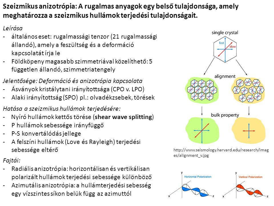 Szeizmikus anizotrópia: A rugalmas anyagok egy belső tulajdonsága, amely meghatározza a szeizmikus hullámok terjedési tulajdonságait. Leírása -általán