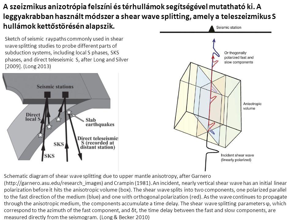 A szeizmikus anizotrópia felszíni és térhullámok segítségével mutatható ki. A leggyakrabban használt módszer a shear wave splitting, amely a teleszeiz