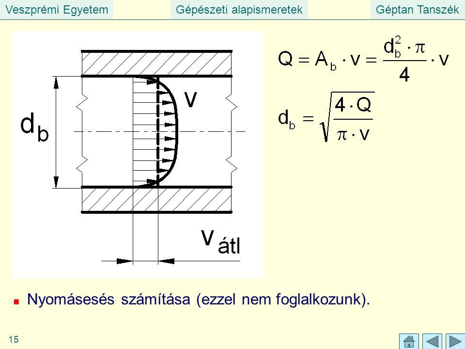 Veszprémi EgyetemGépészeti alapismeretekGéptan Tanszék 15 Nyomásesés számítása (ezzel nem foglalkozunk).
