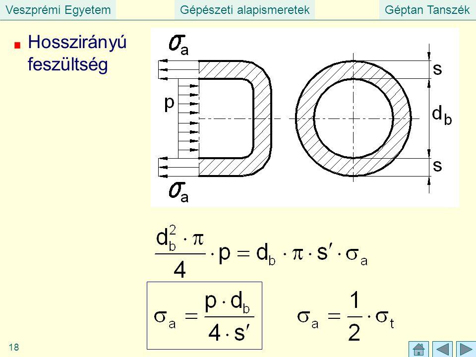 Veszprémi EgyetemGépészeti alapismeretekGéptan Tanszék 18 Hosszirányú feszültség